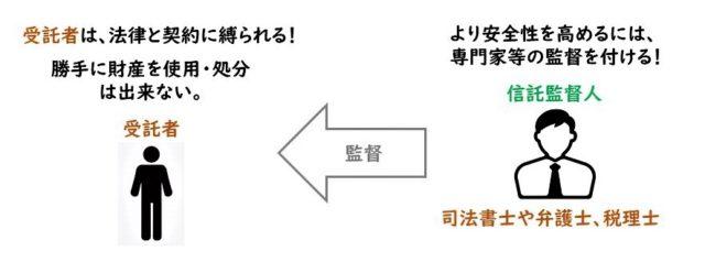 家族信託とは。信託監督人を世田谷区用賀の司法書士事務所クラフトライフが解説