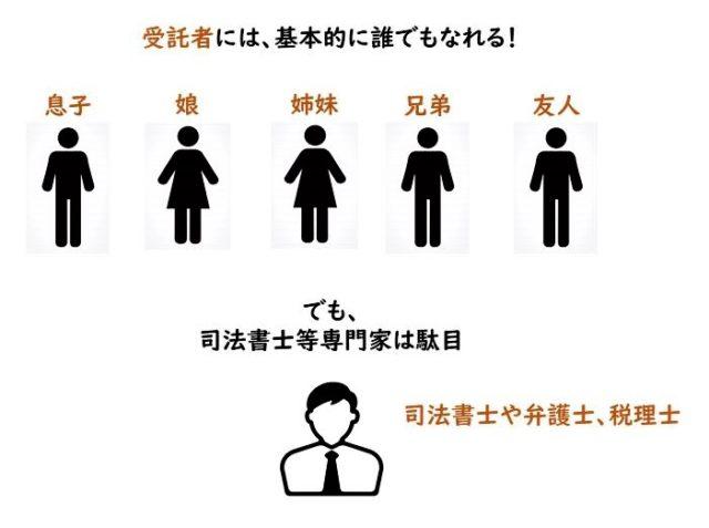 家族信託とは。世田谷区用賀の司法書士事務所クラフトライフが解説