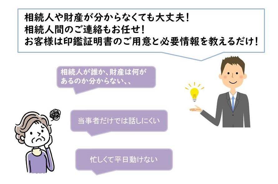 世田谷区用賀の司法書士クラフトライフの遺産整理