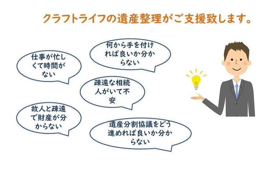 遺産整理は世田谷区用賀の司法書士事務所クラフトライフ